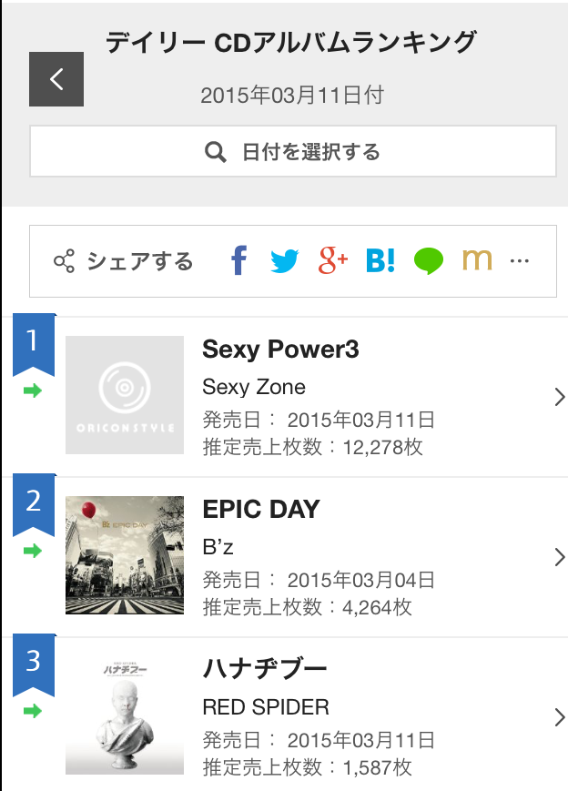 B'z Epic day オリコン9日目の売上は何枚??