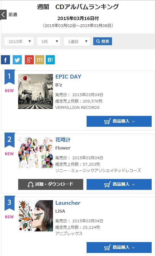 B'z「Epic day」のオリコンデイリー売上まとめ!!