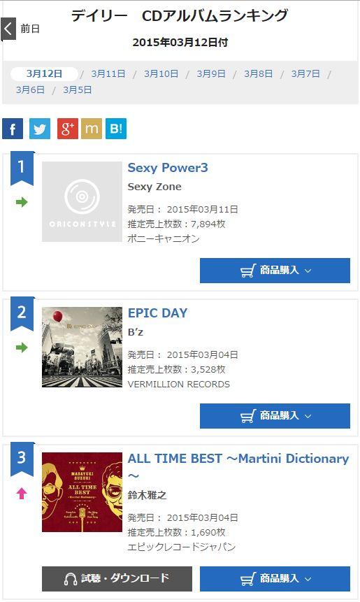 B'z Epic day オリコン10日目の売上は何枚??