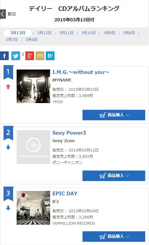 B'z Epic day オリコン11日目の売上は何枚??