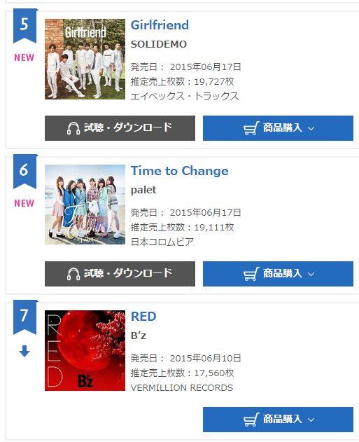 B'z「RED」2週目オリコン売り上げ枚数発表!2週累計売上は何枚??