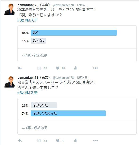 【B'z5秒アンケート】稲葉浩志Mステスーパーライブ2015に出演をファンは予想してた??