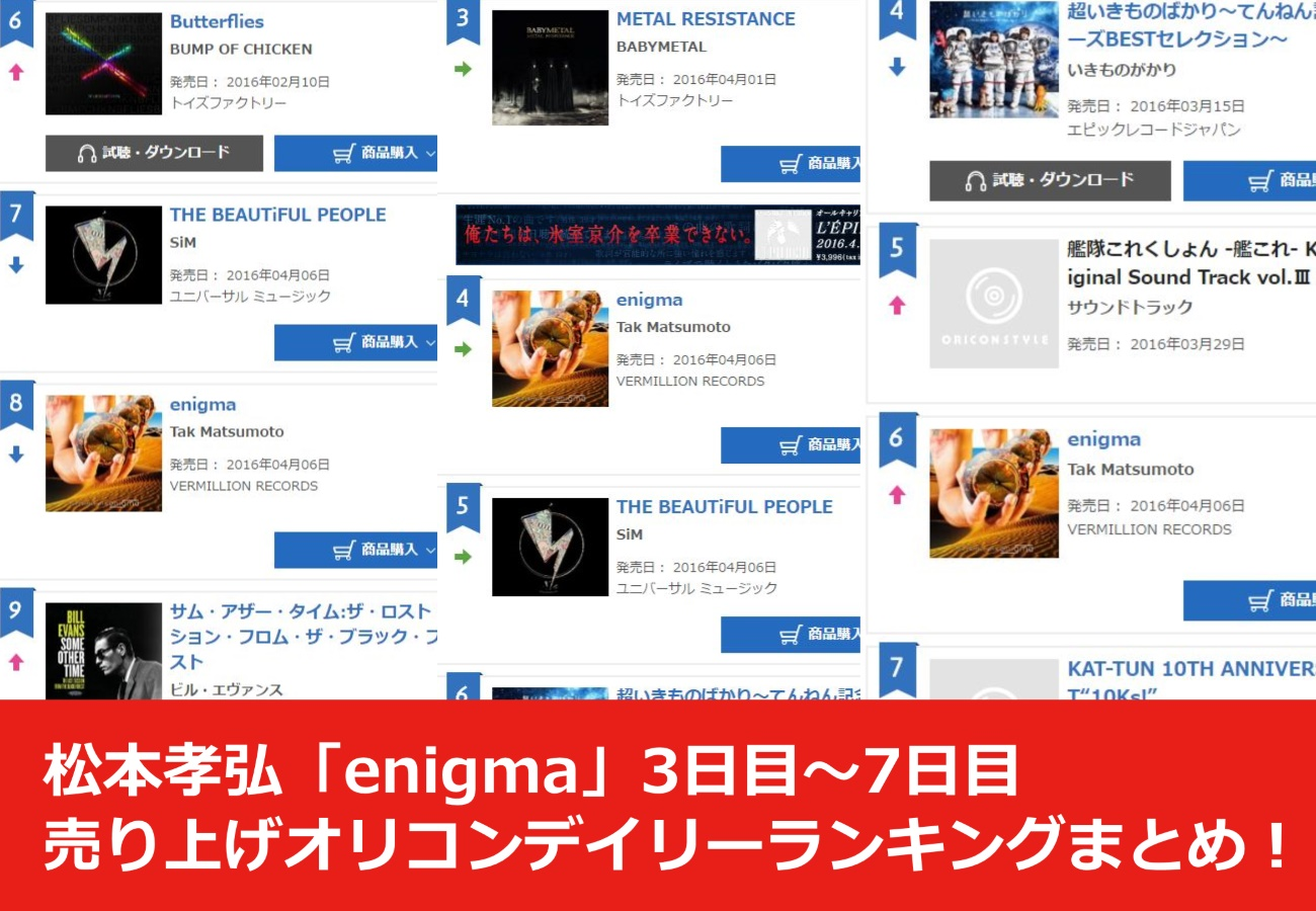 松本孝弘「enigma」3日目~7日目売り上げオリコンデイリーランキングまとめ!